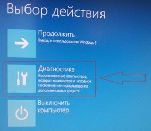 Запуск BIOS с windows 8