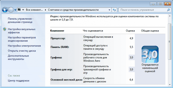 Как включить Windows Aero